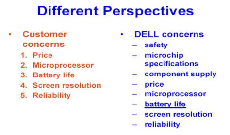Analysis Of Product Development At Dell Computer Corporation At Essaypedia by Pom Analysis Of Dell