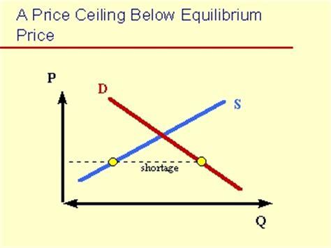Price Ceiling Below Equilibrium a price ceiling below equilibrium price
