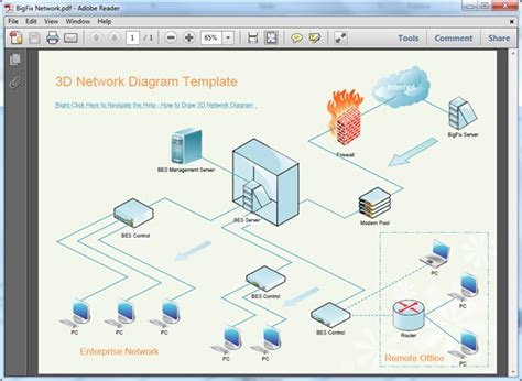 Network Diagram Templates For Pdf Template For Network Diagram