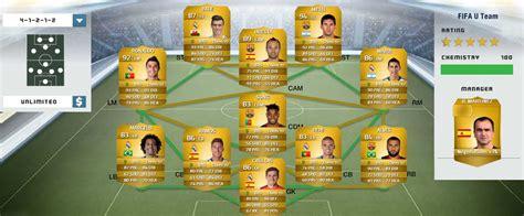 best fifa 14 ultimate team liga bbva squad guide for fifa 14 ultimate team