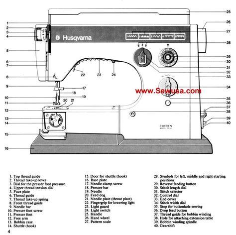 Viking 3260 Instruction Manual