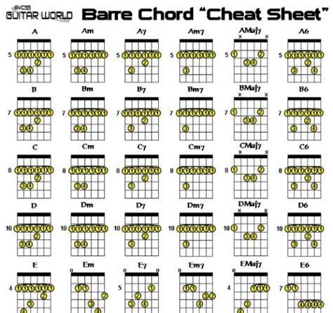 Chord Lookup Guitar Guitar Chords Advanced Guitar Chords Advanced Guitar Chords Guitar