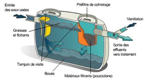 Fosse Septique Reglementation 2012 3449 by Fosse Toutes Eaux