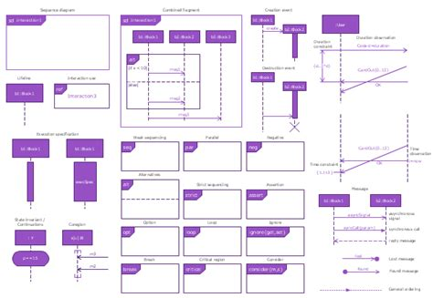 sequence diagram symbols meaning image collections how