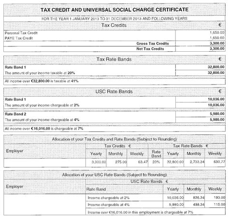 Child Tax Credit Application Form Number Taxcreditcertificate2013 Accountant S Notes