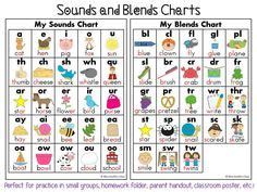 Sound Wall Chart With Writing Board Mainan 1000 images about learning to read on reading