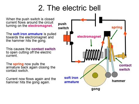 circuit diagram electric bell electromag wiring diagram