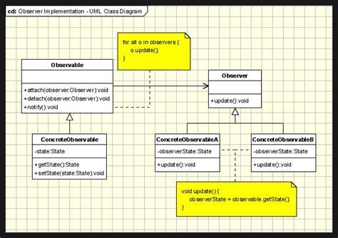 javascript pattern search javascript design pattern