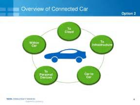 Connected Car Presentation Connected Cars