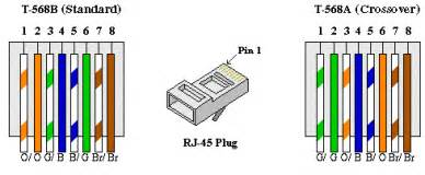 wiring diagram cat 6 cat5e rj45 wiring diagram wall wire order pinout rj45