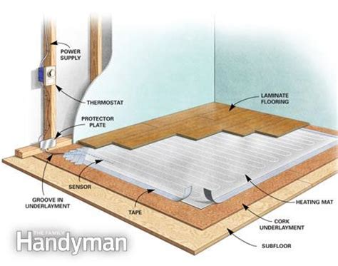 Ditra Matting Cost - dan jones 7 ways to warm up a cold room