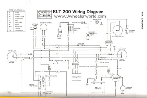 kawasaki klf 220 wiring diagram wiring diagram with