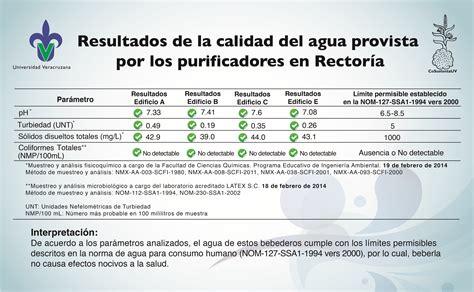 confianza el combustible de las relaciones humanas edition books purificadores de agua coordinaci 243 n universitaria para la