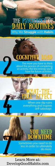 the changing face of self improvement era defining self 1000 images about goals goal setting on pinterest