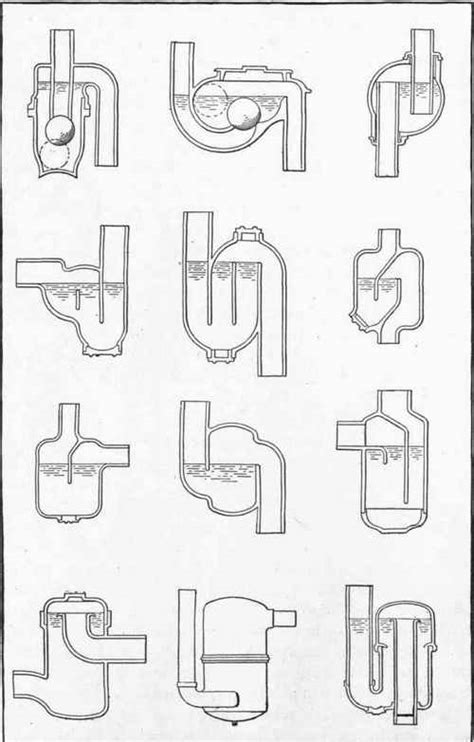 Types Of Traps Plumbing by Chapter V Traps