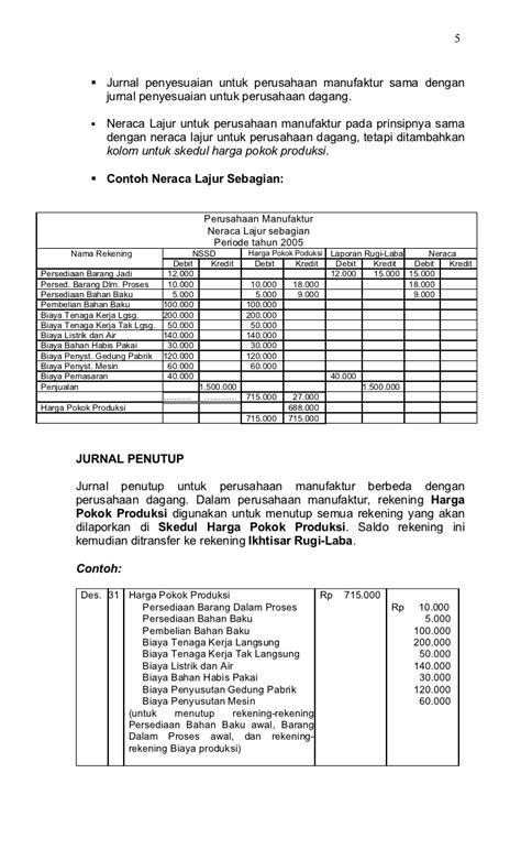 format laporan harga pokok produksi perusahaan manufaktur hpp perusahaan manufaktur