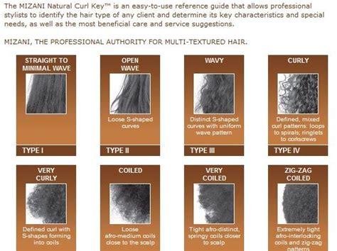 curl pattern vs texture hair type chart character description aid pinterest