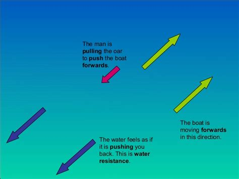 how to make a water resistor water resistance