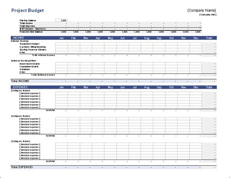 budgeting template excel free project budget template