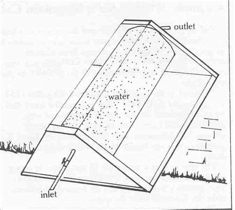 solar water heater pdf the integral passive solar water heater book