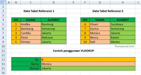 Vlookup Table Array by Rumus Vlookup Dengan Dua Table Array Di Excel