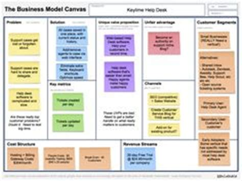 canva revenue google business model business models pinterest