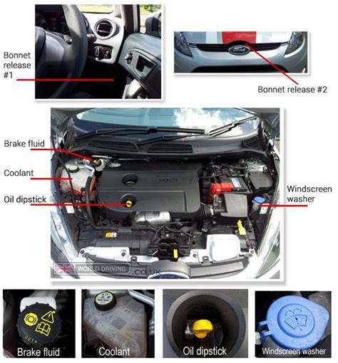 ford ka bonnet diagram all the show me tell me questions for the uk practical