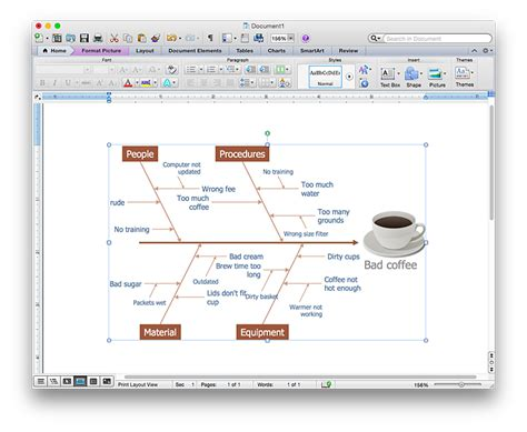 diagramme ishikawa vierge word how to add a cross functional flowchart to an ms word