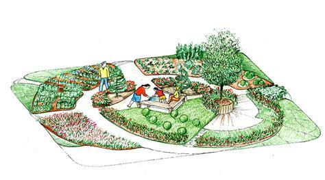 progettazione giardini privati progettazione giardini privati aziendali pubblici
