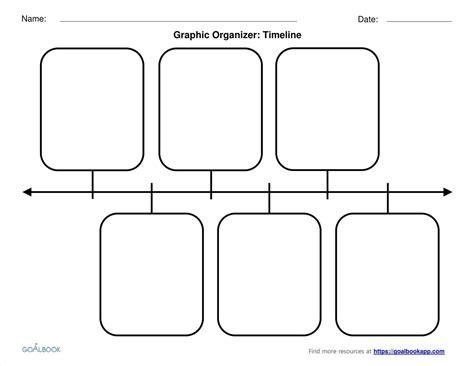 Math Graphic Organizer Templates by Math Graphic Organizer Template Mayamokacomm