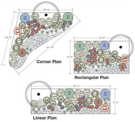 cottage garden layout design tone on a garden design plan copy modern garden
