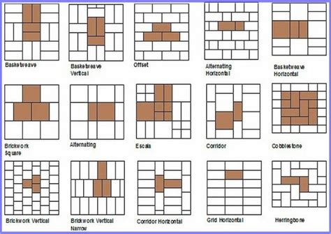 tile layout names pattern potential subway backsplash tile centsational girl