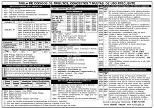 tabla de codigos de infraacciones 2016 guia de pagos varios sunat by william neri perez page 2