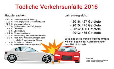 Motorradfahrer Deutschland Statistik by Tiefststand Bei Verkehrstoten Mehr Tote Auf Schutzwegen