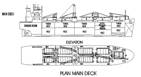 on the construction organization and general arrangements of hospitals for the classic reprint books general cargo ship general arrangement www pixshark