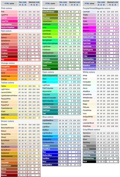 web color chart 1000 images about i put a hex code on you on