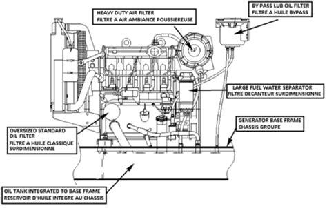 lanzamiento de la gama running con el motor lister