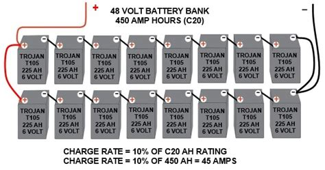 can i charge a 6v battery with a 12v charger how to charge your battery bank with a fossil fuel generator