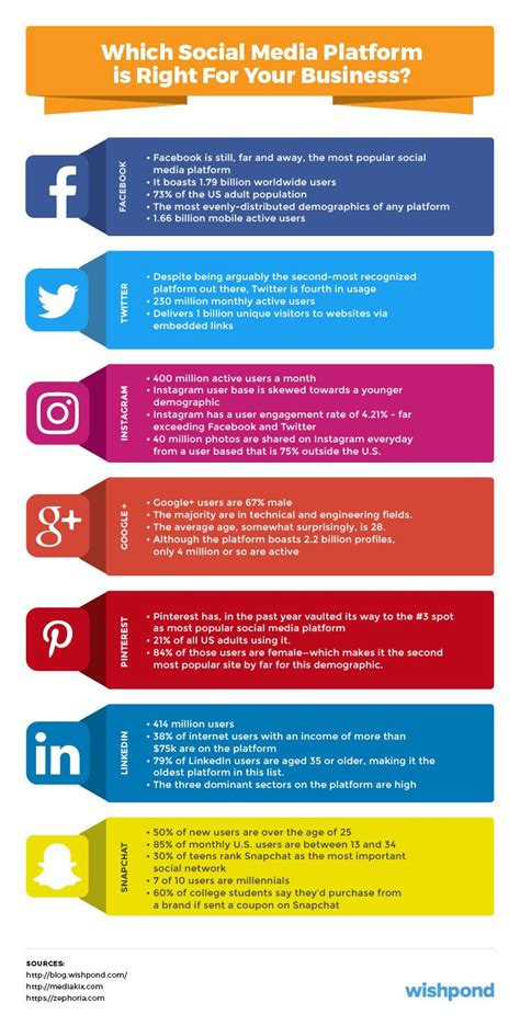 social media marketing strategy template social media marketing plan an 11 step template