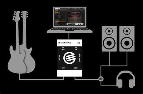 guitar rig mobile setup guide instruments
