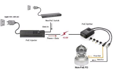Ubiquiti Poe 24v 0 5a Black portable 220v battery power supply 48v0 5a poe adapter