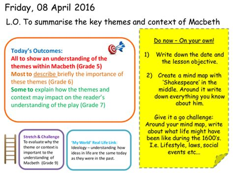 key themes of macbeth macbeth scheme of work and resources by npez teaching