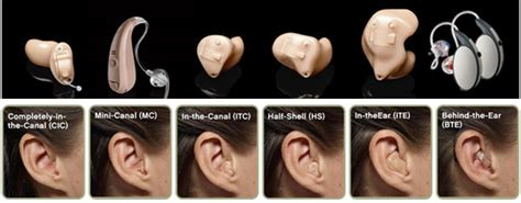 hearing aid types hearing aid guide ability superstore