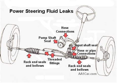 electric power steering 1990 mitsubishi galant regenerative braking power steering fluid