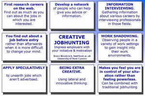 jobs for photo journalists religion and spirituality difference creative jobhunting or how to get the hard to get jobs