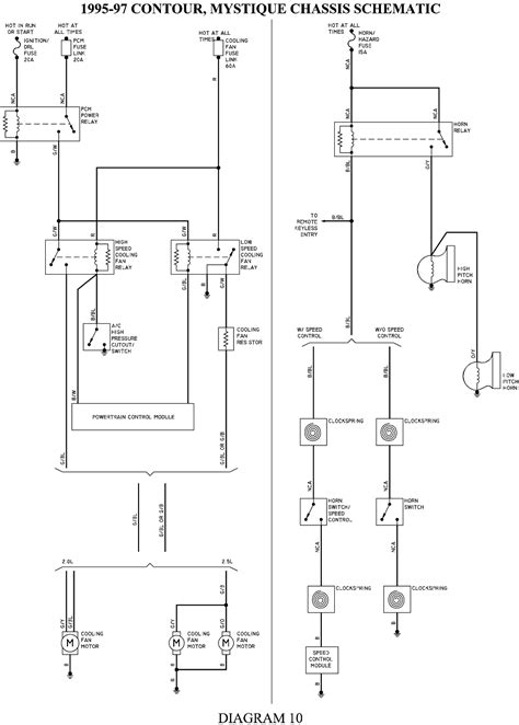 wiring diagram for a 1995 mercury mystique get free image about wiring diagram