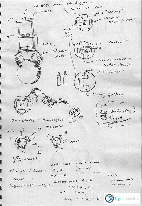 Cyan Infinite – Arduino ball balancing robot - Update #1