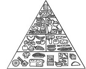 food pyramid coloring page free coloring pages of food pyramids for