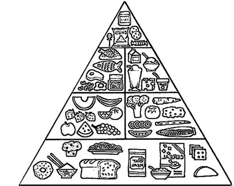 coloring page of the food pyramid food pyramid coloring page printable coloring image