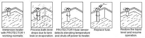 process technology heater wiring diagram 40 wiring
